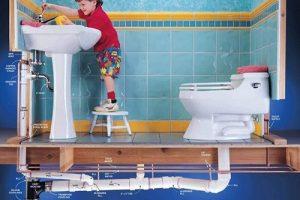 Sơ đồ hệ thống thoát nước thải trong nhà phổ biến hiện nay
