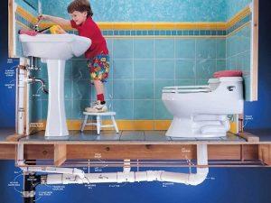 thiết bị vệ sinh trong nhà