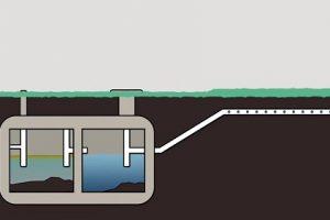 Cách lắp ống bể phốt hiệu quả – không lo tắc bể phốt